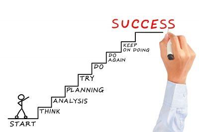 yoyo blog success image 2
